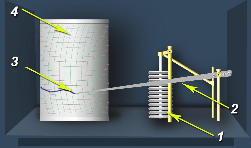 Барограф принцип работы, схема