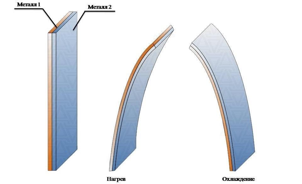 Термограф принцип работы, схема